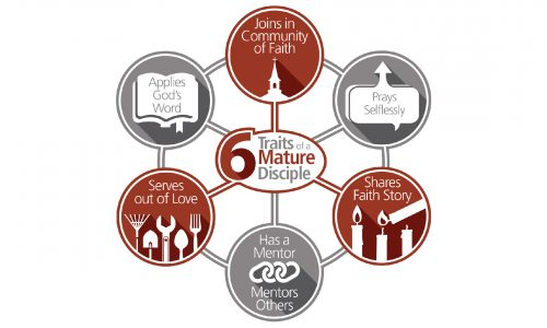 6 Traits of a Mature Disciple