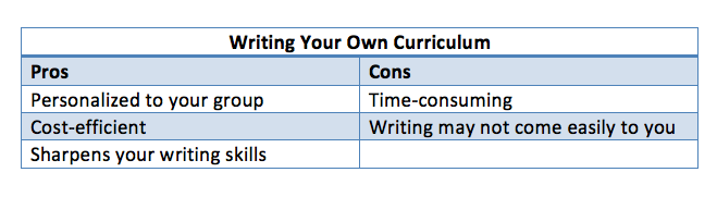 writing your own curriculum